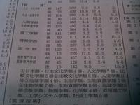 出願状況 (筑波大学)