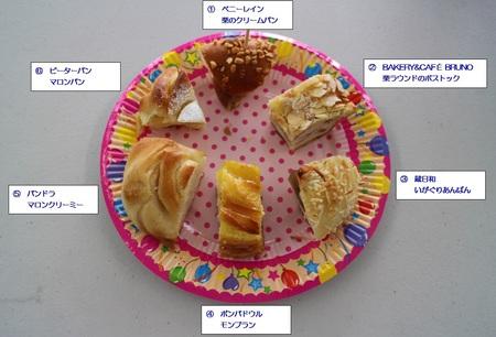 第16回「つくばのパンコンテスト」へ行ってきた!お題は栗を使ったパン!
