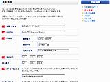 企業情報の登録・編集