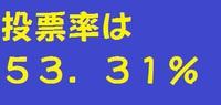 つくば市長選挙・つくば市議会議員一般選挙 投票率は53.32%