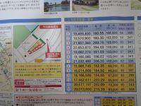 研究学園(つくば新都心) 13区画 宅地分譲開始