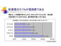 日本の医療を救う10の方法!その7