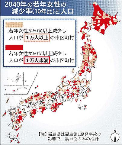 市区町村版レッドデータブックで見えてきた桜川市消滅の危機