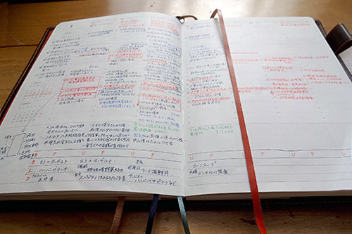 今ならまだ間に合う…続けられる手帳の書き方