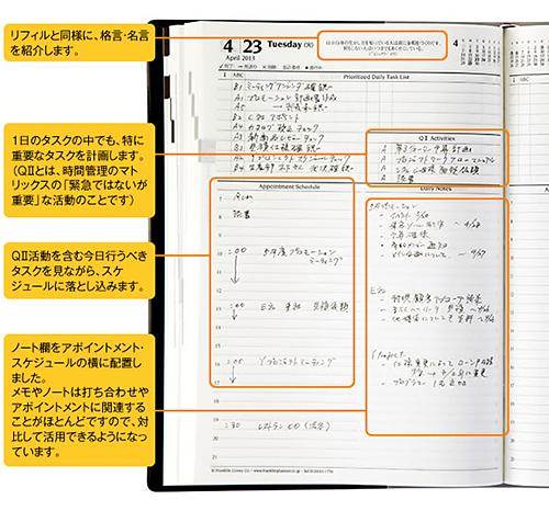 2014手帳戦線…「ライフログ・目標管理系ダイアリー」編