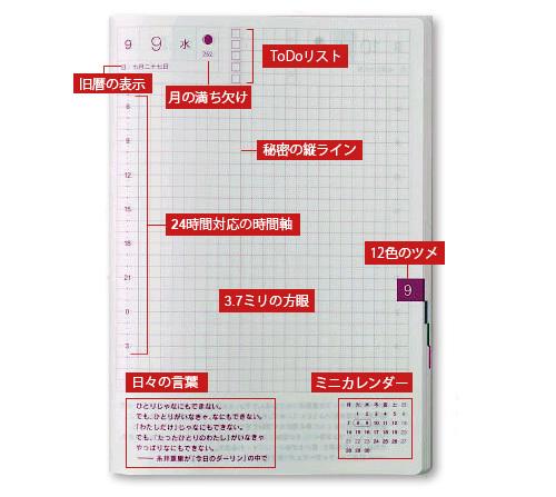 フォーマット別2015手帳選び…「デイリー(1日1ページ)」