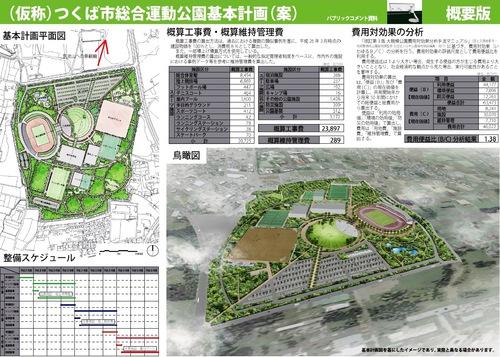 【速報】つくば市総合運動公園の予算案が市議会で削除されて可決!