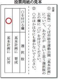 【速報】総合運動公園基本計画についての住民投票は反対が圧倒的多数!