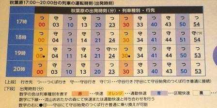 TXダイヤ改正についての追加情報!
