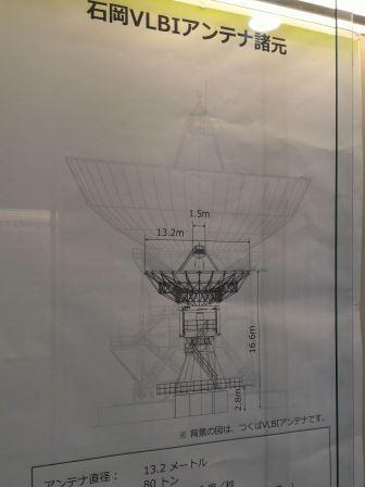 地図と測量の科学館のギャラリー展「さようなら!つくばVLBIアンテナ」に行ってきた!