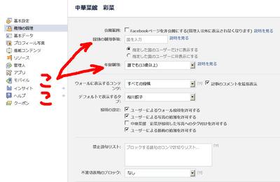facebookページがログインしないと見られない。