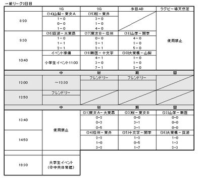大会2日目試合結果と3日目対戦表のお知らせ