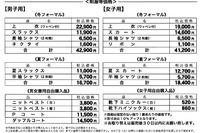 2012年(平成24年)岩瀬高校制服採寸に関して 2012/03/04 10:20:52