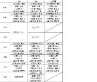 リーグ戦ブロック分け・対戦表