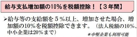 給与支払増加額の10%を税額控除(3年間)