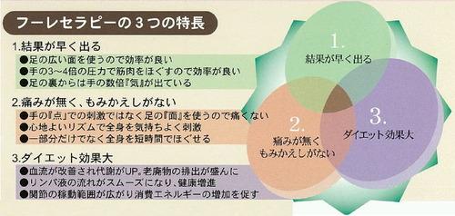 フーレセラピー3つの特徴